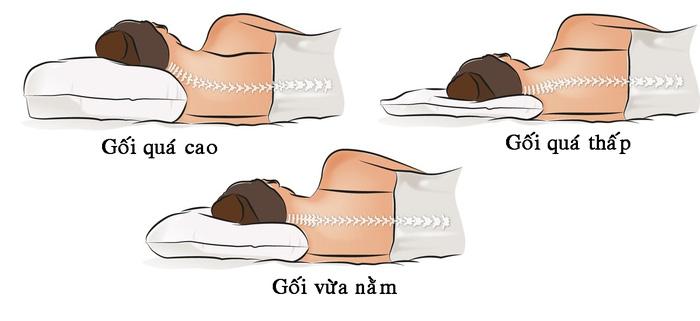 Tư thế ngủ nào là tốt nhất và đâu là loại gối phù hợp khi ngủ? 4