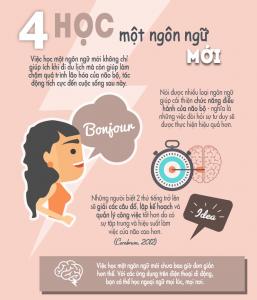 4. Học ngoại ngữ 1